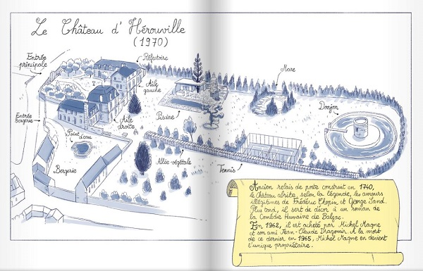 chateau-herouville-1970